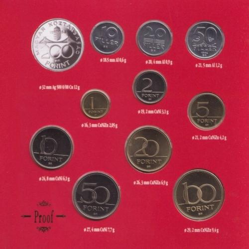 1994 Forgalmi sor